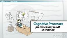 Cognitive Learning Definition Cognitive Processes In Learning Types Definition