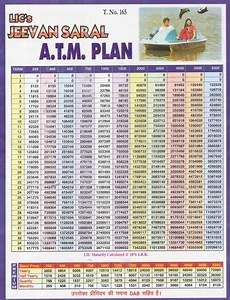 Lic Jeevan Saral Maturity Amount Chart Lic Jeevan Saral Policy Review Ongolespider Blog