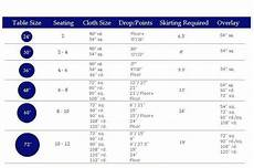 Table Linen Length Chart Round Table Linen Sizing Chart The Wedding