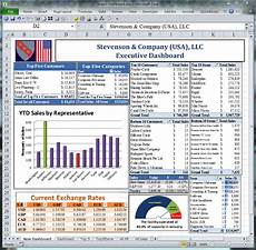 Excel Business Excel Dashboard Template With Images Excel Dashboard