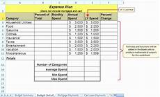 Auto Loan Amortization Table Excel Lease Amortization Schedule Excel Template Glendale