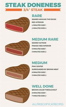 Steak Doneness Chart How To Cook Steak In The Oven Recipelion Com