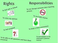Student Rights And Responsibilities Rights And Responsibilities Google Search Goverment