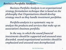 Business Portfolio Analysis Business Portfolio Analysis