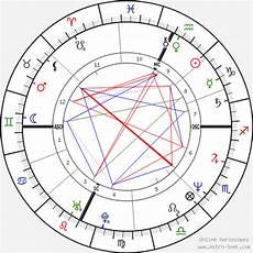 R Birth Chart R A Salvatore Birth Chart Horoscope Date Of Birth Astro