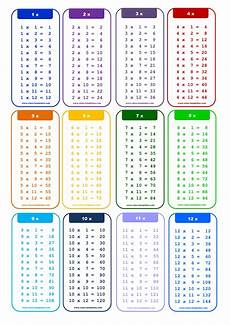 Times Table Chart Up To 20 Printable 1 To 12x Times Table Chart What S The Best Way To Learn