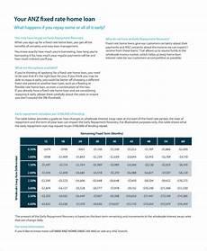 Nz Mortgage Calculator Sample Mortage Loan Calculator Templates 6 Free