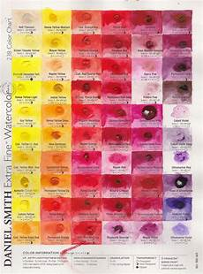 Daniel Smith Watercolor Color Chart Blundell Artist Daniel Smith Try It Dot Cards For