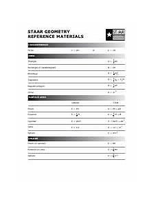 Staar Geometry Formula Chart Algebra 2 Eoc Formula Chart Pdf Staar Staar Algebra Ii
