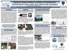 Research Poster Resources