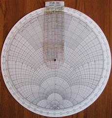 Smith Chart Slide Rule Slide Rules Slide Rule Museum Pickett K Amp E Keufel Amp Esser