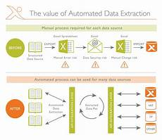 Data Extraction Automated Data Extraction Product Page Solutions Tax