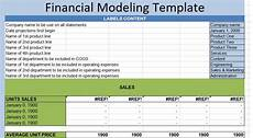 Financial Modeling Excel Financial Modeling Template Excel Download Spreadsheettemple