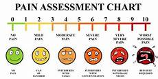 Universal Assessment Chart The Agonizing Nightmare Of Drug Induced Akathisia Mad In