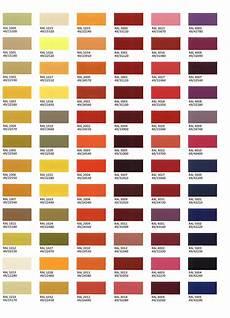 Powder Coat Colour Chart Nz Powder Coated Color Chart Asta Door