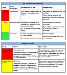Risk Management Template Https Www Sampletemplates Com Business Templates Risk