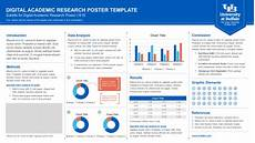 Academic Poster Template Powerpoint Research Posters Graduate School Of Education