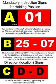 Mandatory Airport Instruction Signs Are Designated By Peter Wilkinson On Design Museum Markers Positivity