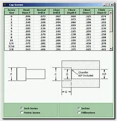 Screw Counterbore Size Chart Cap Screw Dimensions