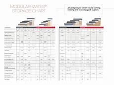 Modular Mates Chart Dixielongate Current Tupperware Specials