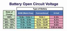 12v Agm Battery Voltage Chart 12 Volt Battery Status Indicator On Gen 2 Priuschat