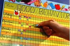 Reward Chart For Students Classroom Behavior Incentives And Extrinsic Rewards