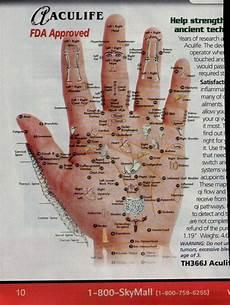 Hand Chart Gesundheit Acupressure Reflexology Hand Chart