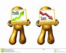 Profit And Basics Of Profit And Loss Learn Series