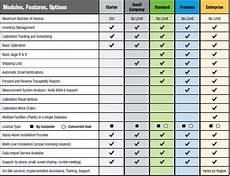 Comparison Matrix Template Gagemanager Feature Comparison Matrix Altegra Com
