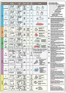 Free Gd T Symbols Chart Geometric Dimensioning And Tolerancing Magnetic Gd Amp T Chart