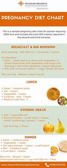 Diet Chart For Mother What You Need To Know About Your Pregnancy Diet Chart