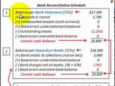 Bank Statement Reconciliation Bank Reconciliation Statement Whats Included And How Its