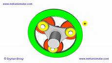 Planetary Gear Ratio Planetary Gear 4d Animation Youtube