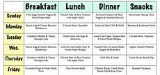 Vegetarian Diet Chart For Weight Gain For Female Diet Plan For Muscle Gain Vegetarian Diet Plan