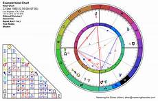 In Depth Horoscope Chart Sidereal Astrology Charts Mastering The Zodiac