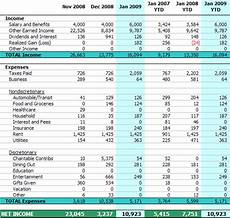 Income Expense Excel Template Personal Income Statement January 2009