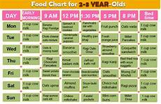 2 Year Old Food Chart 10 Superfoods For 1 3 Year Old Kids Plus Recipes