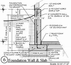 Basement Wall Footing Design Concrete Wall Research Dream Team