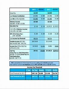 Calculate A Paycheck Free 12 Paycheck Calculator Samples Amp Templates In Excel