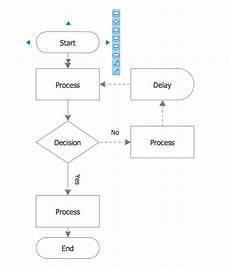 Flowchart Template Flow Chart Template