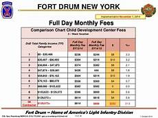 Cys Fee Chart 2017 October 2014 Clif Briefing