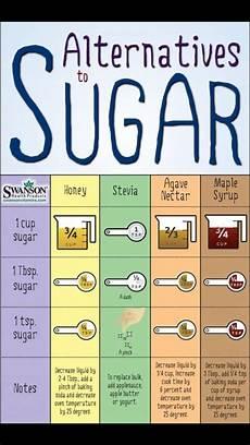 Maple Sap Sugar Content Chart 56 Best Carb Charts Images On Pinterest