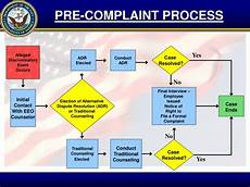 Eeo Process Chart Ppt Prepared By Naval Office Of Eeo Complaints