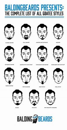 Style Chart 15 Best Goatee Styles For Men You Should Try At Least Once