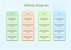 Affinity Diagram Template Free Affinity Diagram Free Affinity Diagram Templates