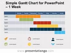 Gantt Chart Presentation 1 Week Simple Gantt Chart For Powerpoint Presentationgo Com