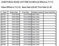 Medical Coding Examples Anesthesia Base Units Example Medical Billing And Coding