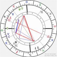 Johansson Birth Chart Stefan Johansson Birth Chart Horoscope Date Of Birth Astro