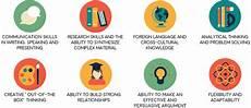 Professional Abilities Professional Skills L Amp S Arts Amp Humanities