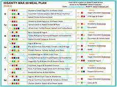 Insanity Food Plan Insanity Max 30 Review All The Details You Need 21